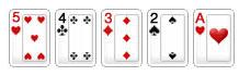 Hình ảnh poker online 4 in 10 thuật ngữ mà người chơi poker online nào cũng phải biết