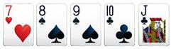 Hình ảnh xi to online doi thuong 5 in 9 Thuật ngữ mà người chơi xì tố nào cũng phải biết