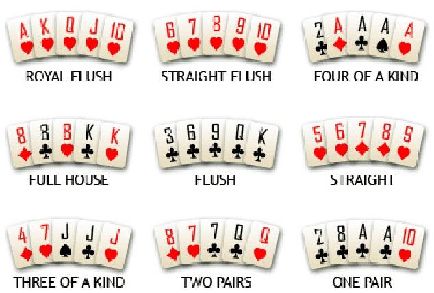 Hình ảnh 5a in Những thuật ngữ đặc biệt của Poker mà không game bài nào có