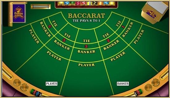 Cách quản lý vốn cược khi chơi game Baccarat icon